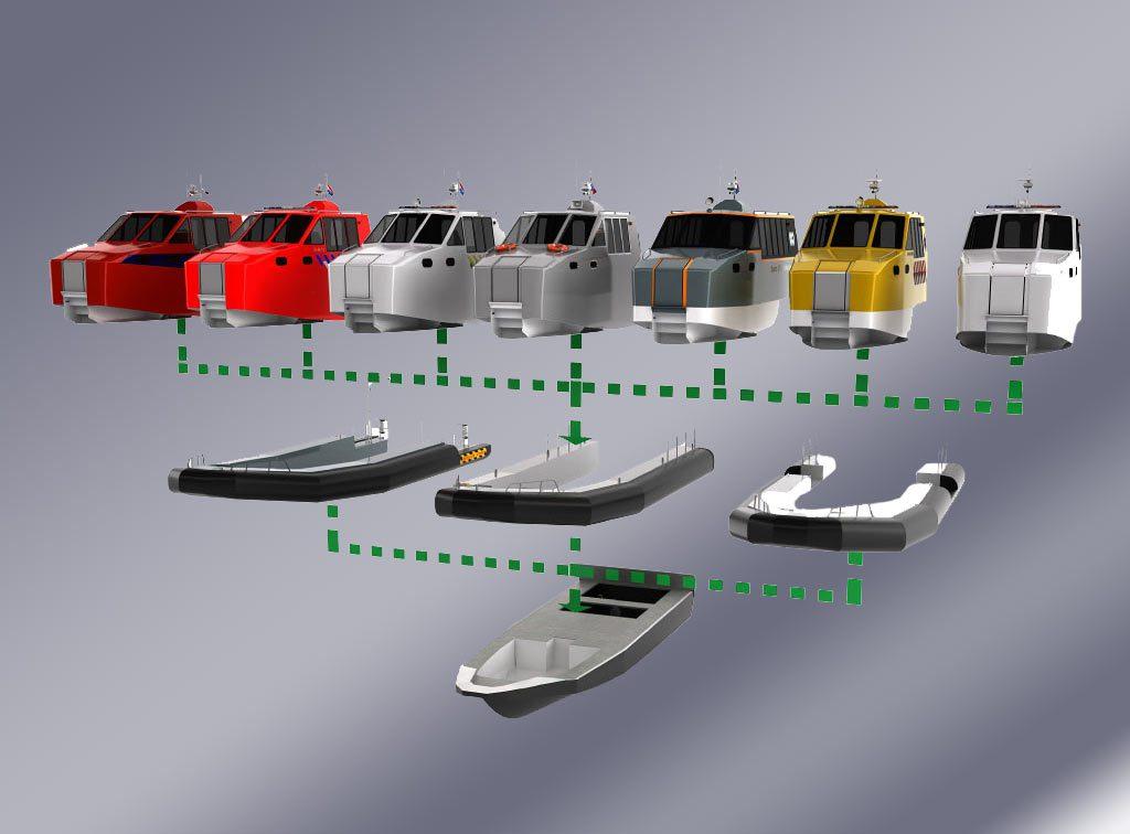 MPRVboats