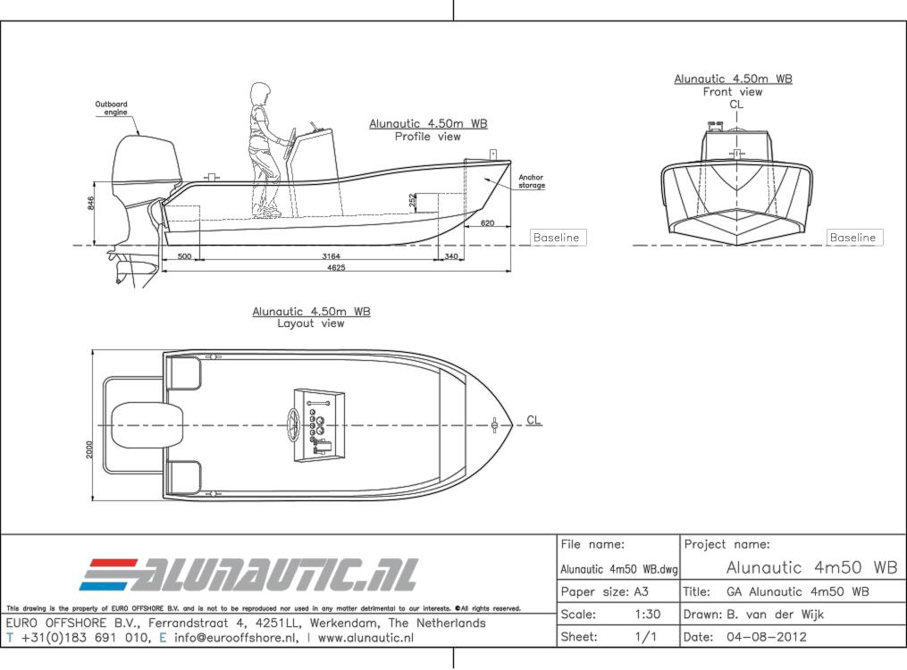 Workboat 4m50